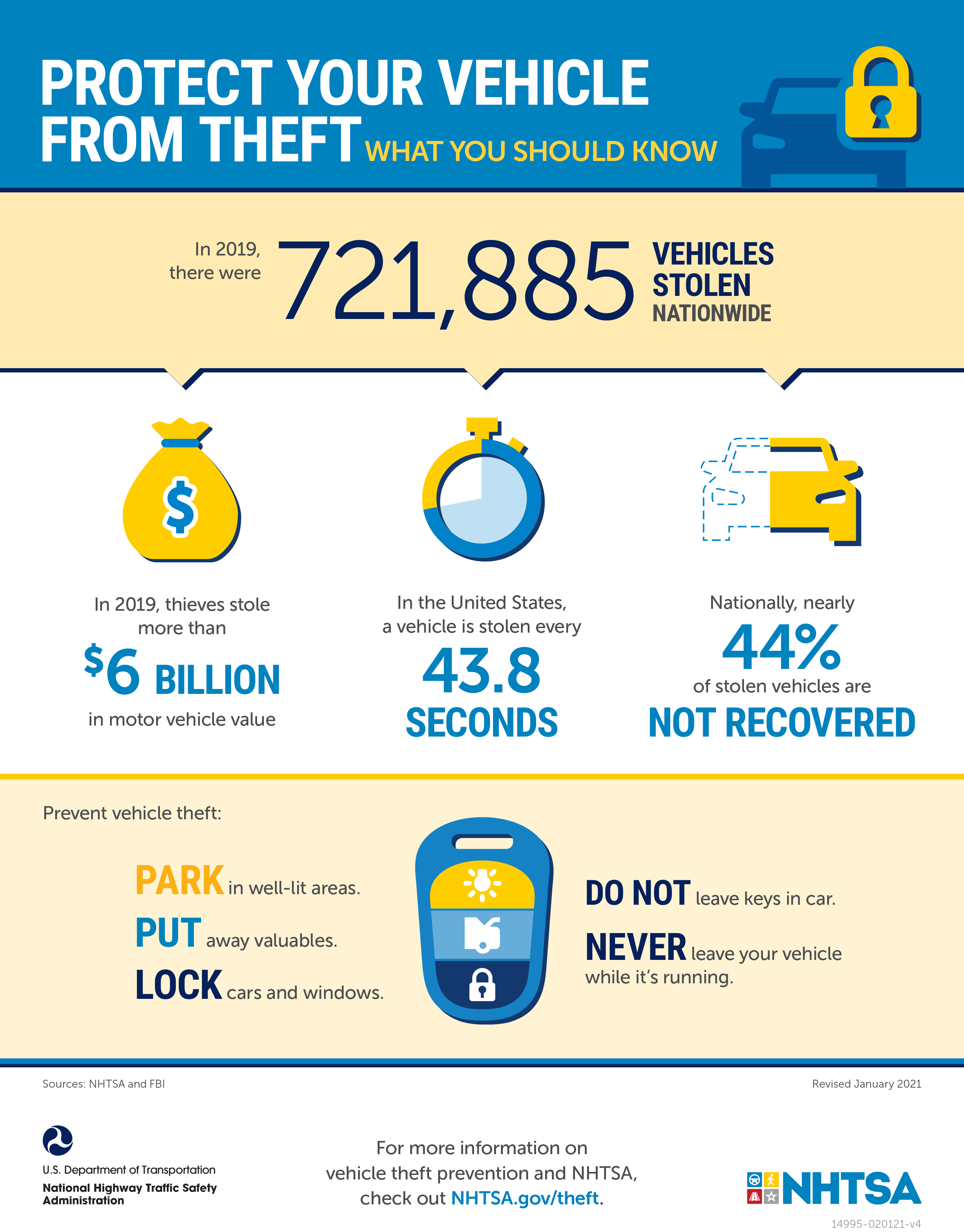 Vehicle Theft Prevention Month infographic