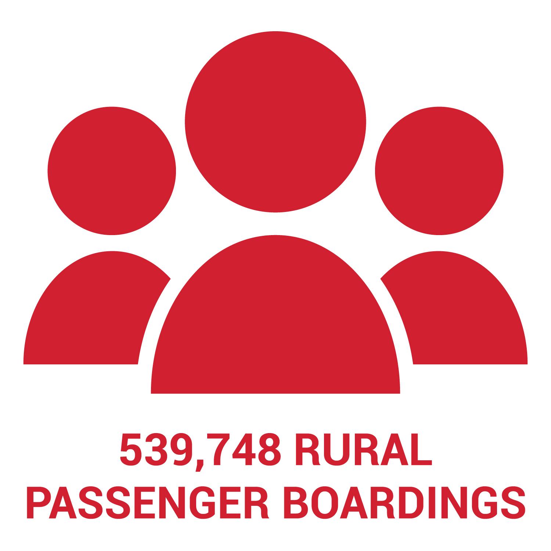 Nebraska had 539,748 rural passenger boardings in 2020.